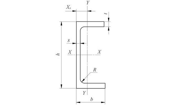 швеллер схема